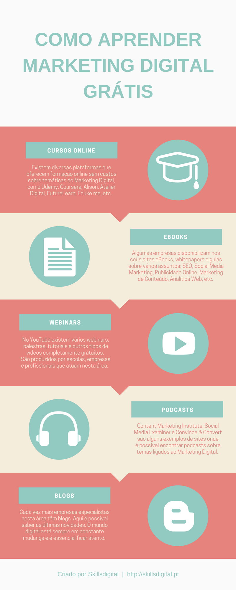 infografia-aprender-marketing-digital-gratis